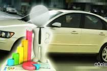 Как лучше выбрать автомобиль в кредит в городе Иваново?