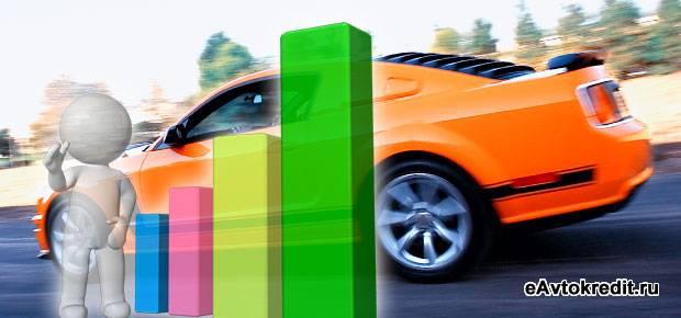 Разные условия кредитов на авто