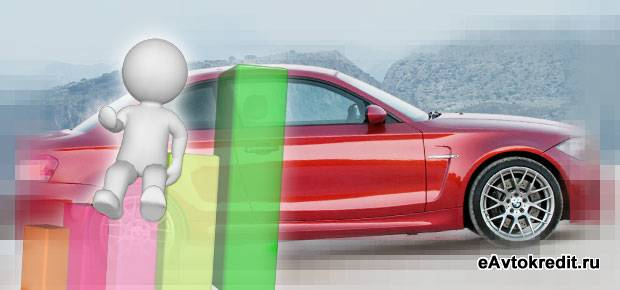 Уменьшить расходы на автокредит