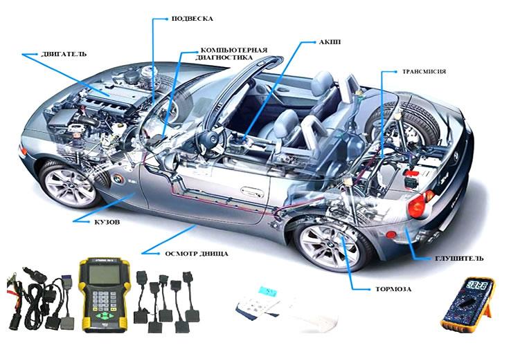 Осмотр и диагностика машины