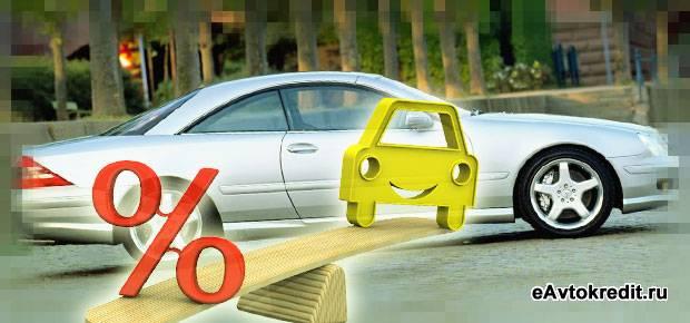 КАСКО на новый кредитный автомобиль