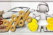 Основные принципы автокредитования
