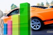Кредит на машину: сравнение условий целевого займа