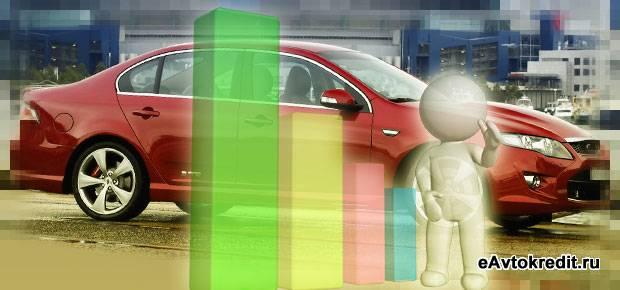 Условия кредитов на авто в Волгограде