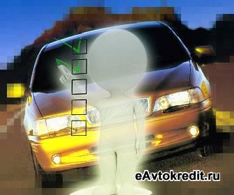 Выбрать автокредит в Иваново